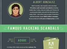 Infographic - hacking in the headlines-1