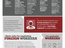 iBusiness Blog - biz inforgrahic law