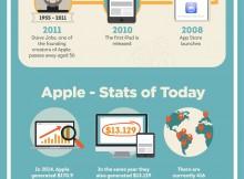 apple-900