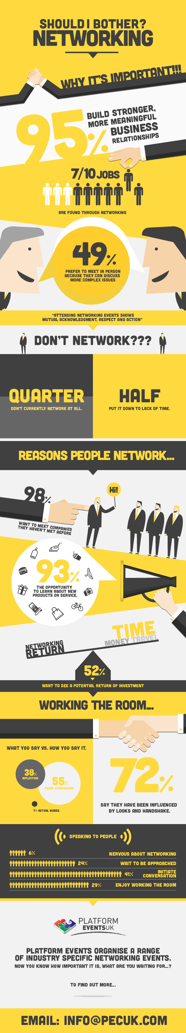 [INFOGRAPHIC] Should I Bother ? Networking