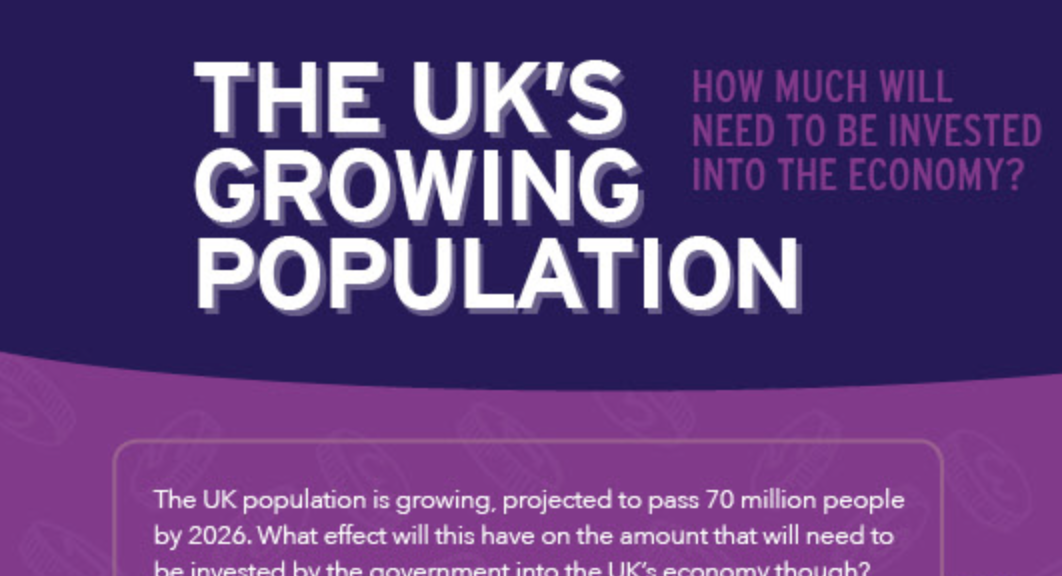 How will the UK's growing population affect the economy in years to come?
